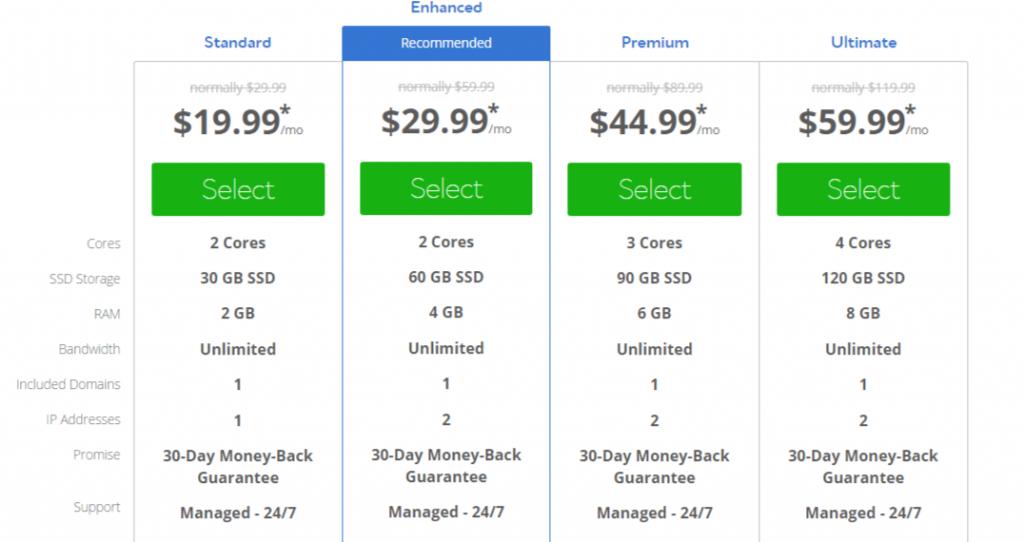 vps hosting offer