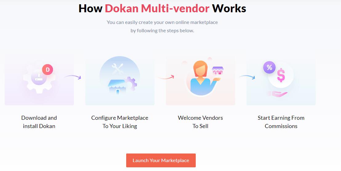 Multi-vendor WordPress plugins
